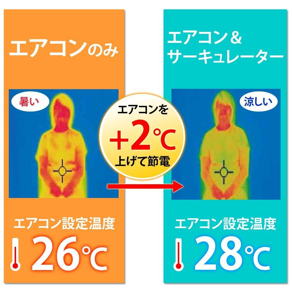 暖房や冷房の効果を爆上げ