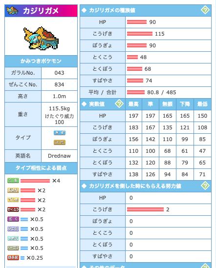 カジリガメ育成論