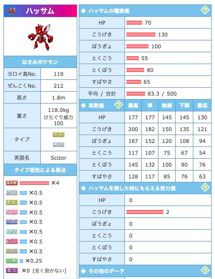 相性 盾 剣 タイプ ポケモン